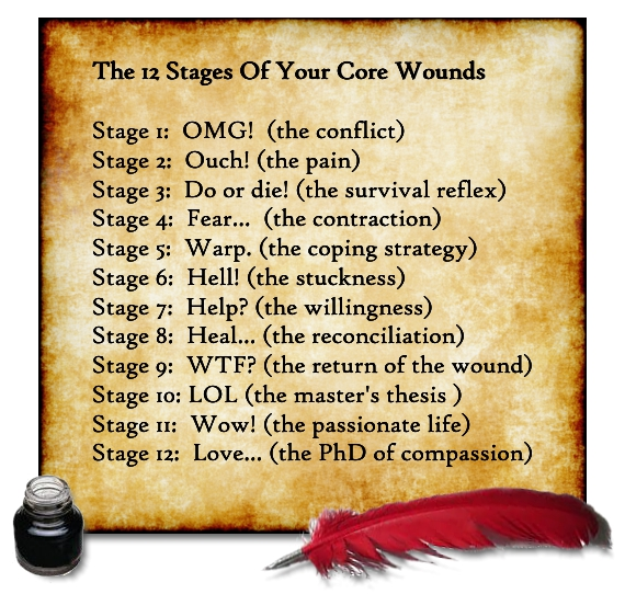 The 12 Stages